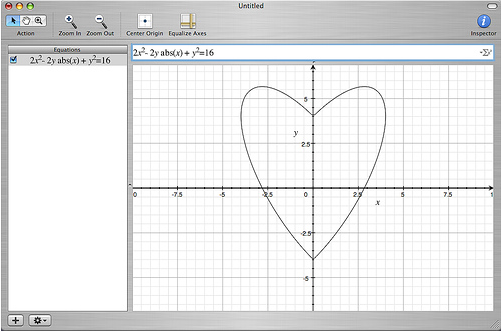 Mathematicallove