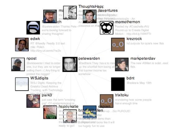Twitterfriendsscreenshot