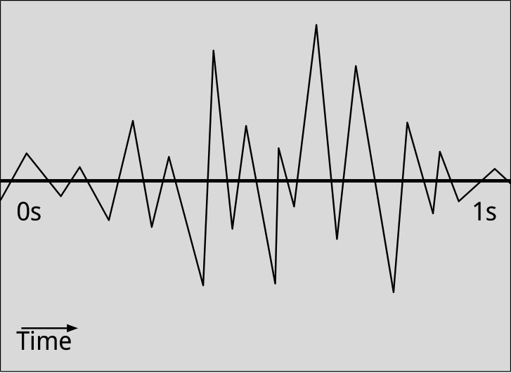waveform3.png